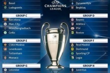 champions-league-con-gi-thu-vi-khi-thieu-mu