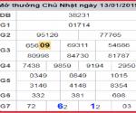 Phân tích chốt số xsmb ngày 15/02 chuẩn xác