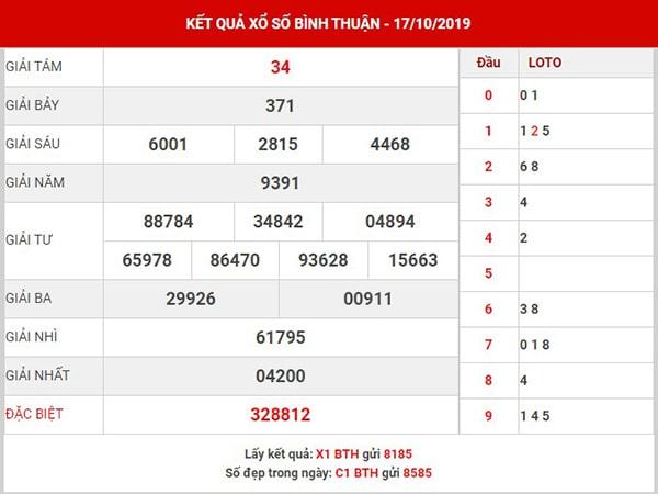 Dự đoán SX Bình Thuận thứ 5 ngày 24-10-2019