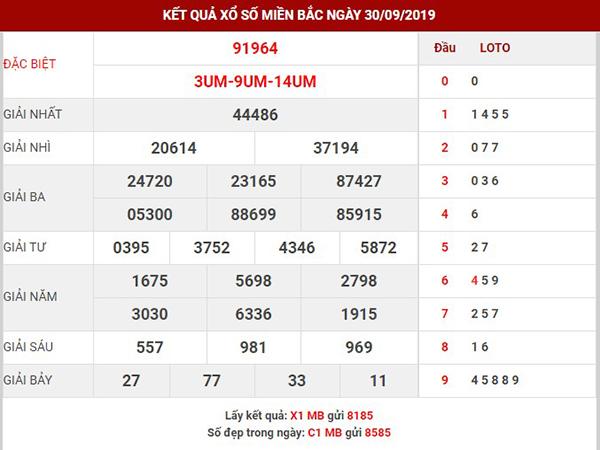 Thống kê kqxsmb thứ 3 ngày 01/10/2019