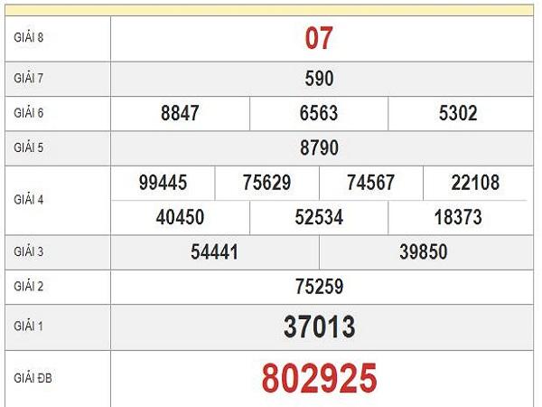 Dự đoán XSDN 6/11/2019 - Soi cầu Xổ Số Đồng Nai Thứ 4