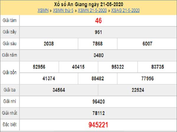 ket-qua-xo-so-an-giang-21-5-2020-thu-5-min