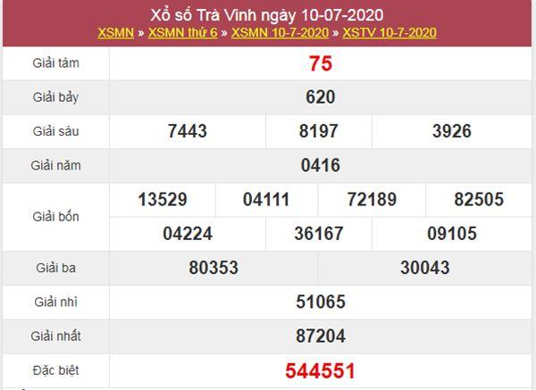 Dự đoán XSTV 17/7/2020 chốt KQXS Trà Vinh thứ 6