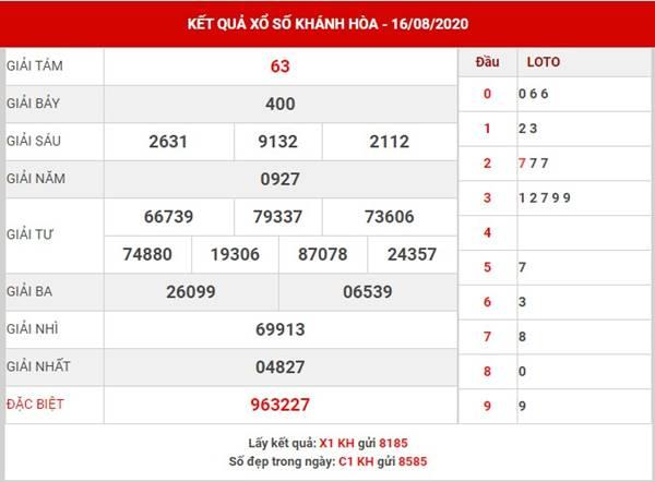 Thống kê sổ xố Khánh Hòa thứ 4 ngày 19-8-2020