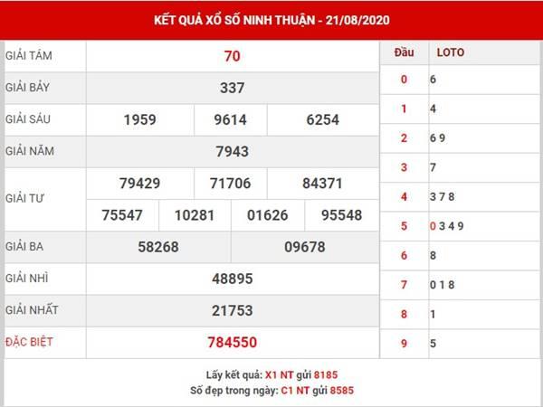 Thống kê XS Ninh Thuận thứ 6 ngày 28-8-2020