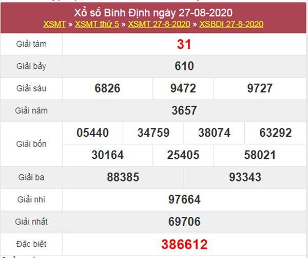 Soi cầu KQXS Bình Định 3/9/2020 thứ 5 siêu chuẩn