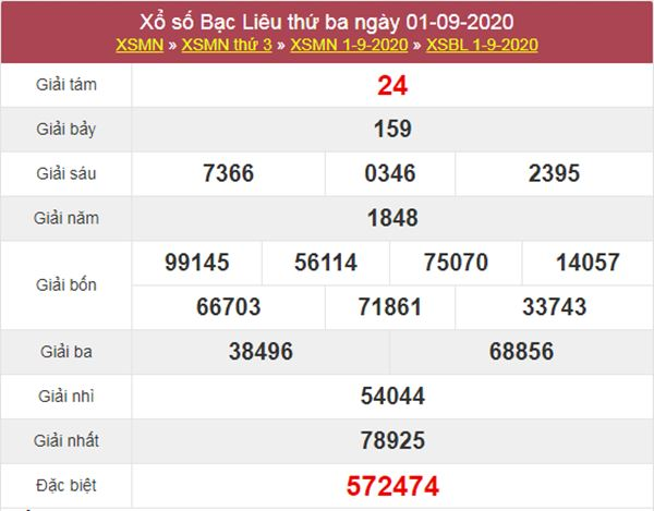Soi cầu XSBL 8/9/2020 chốt lô VIP KQXS Bạc Liêu thứ 3