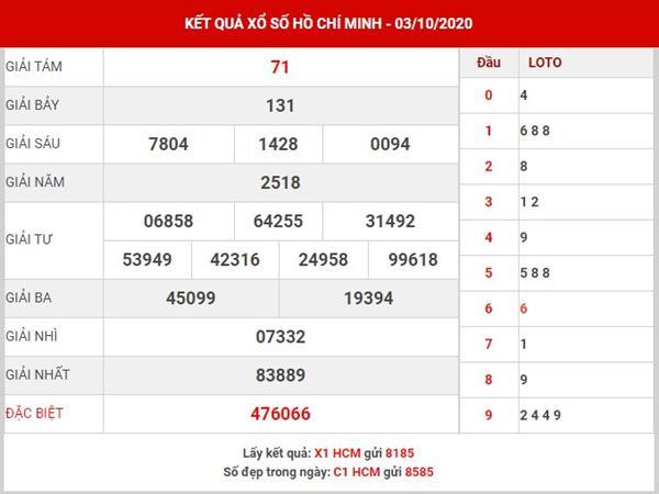 Soi cầu kết quả sổ xố Hồ Chí Minh thứ 2 ngày 5-10-2020
