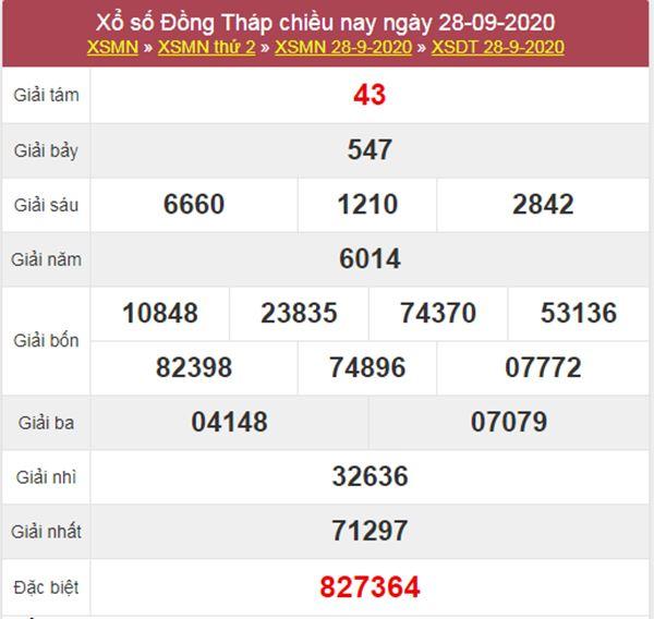 Nhận định KQXS Đồng Tháp 5/10/2020 chốt XSDT thứ 2