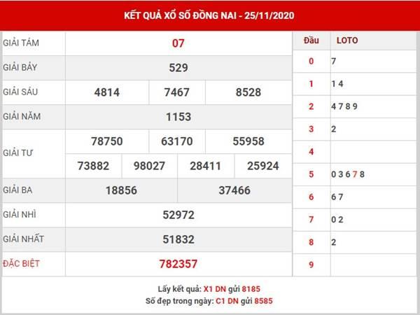 Phân tích KQXS Đồng Nai thứ 4 ngày 2/12/2020