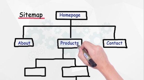Cách tạo sitemap cho website