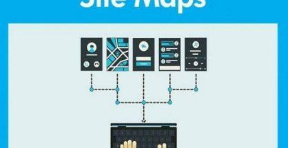 Khám phá công cụ sitemap là gì? Những lợi ích mà sitemap mang lại