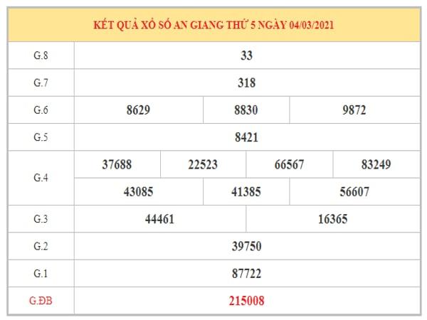 Nhận định KQXSAG ngày 11/3/2021 dựa trên kết quả kỳ trước