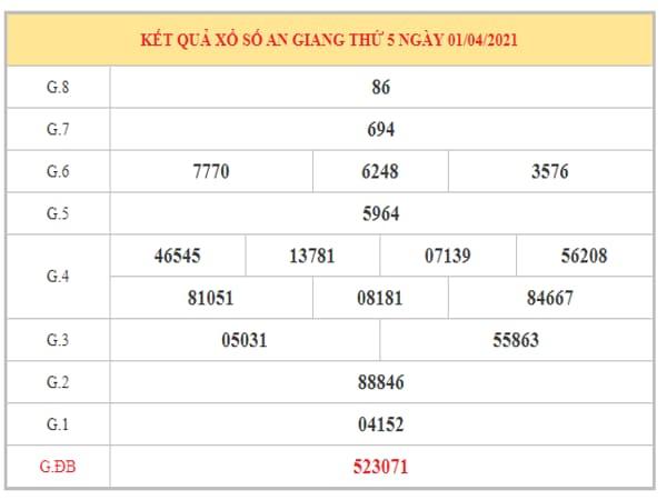 Soi cầu XSAG ngày 8/4/2021 dựa trên kết quả kì trước