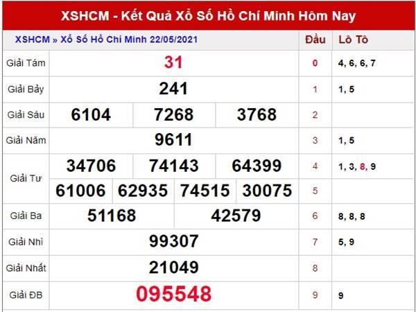 Thống kê sổ xố Hồ Chí Minh thứ 2 ngày 24/5/2021