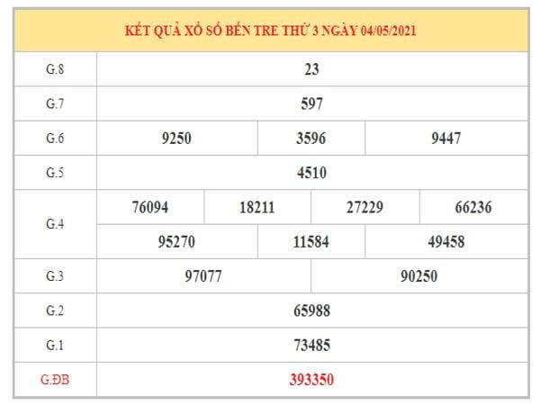 Nhận định KQXSBTR ngày 11/5/2021 dựa trên kết quả kì trước