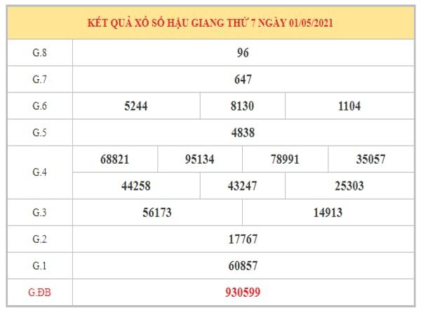 Nhận định KQXSHG ngày 8/5/2021 dựa trên kết quả kì trước