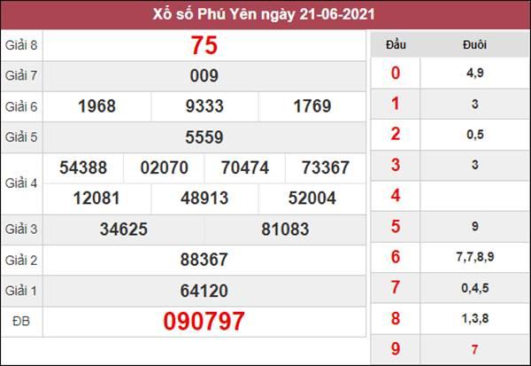 Soi cầu KQXS Phú Yên 28/6/2021 thứ 2 cùng chuyên gia