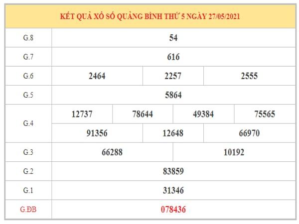 Nhận định KQXSQB ngày 3/6/2021 dựa trên kết quả kì trước