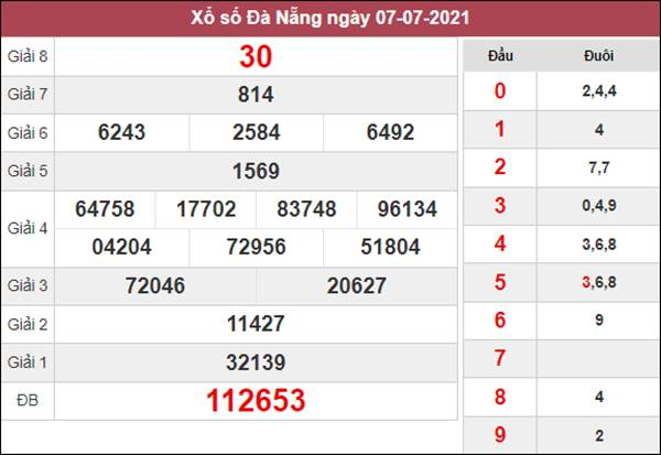 Soi cầu KQXS Đà Nẵng 10/7/2021 chốt XSDNG siêu chuẩn