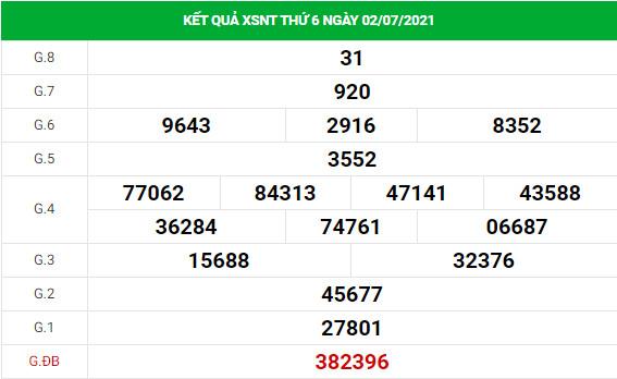 Phân tích XSNT ngày 9/7/2021 hôm nay thứ 6 chính xác